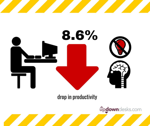 infographic sitting effects productivity