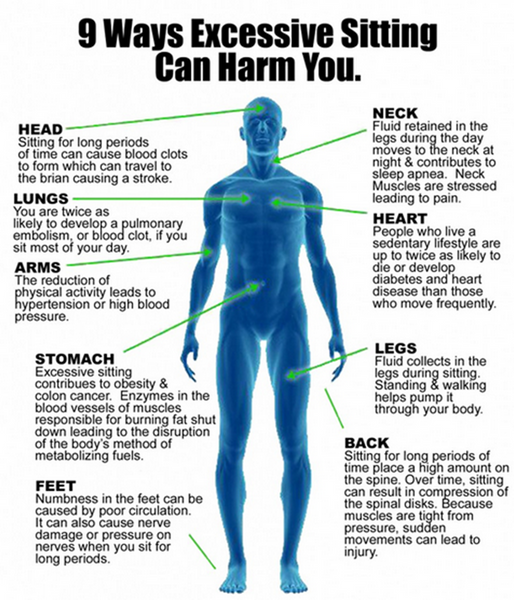 9 Ways Excessive Sitting Can Harm You Infographic
