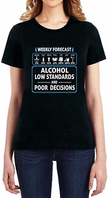 Weekly Forecast: Alcohol Low Standards and Poor Decisions