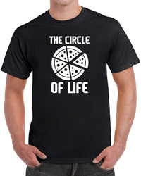 The Circle of Life - Solid Print