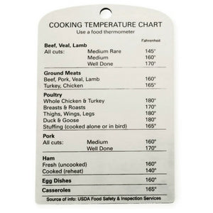 Cooking Temperature Magnet