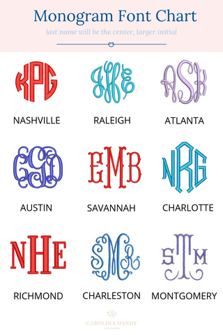 monogram font chart for carolina dandy