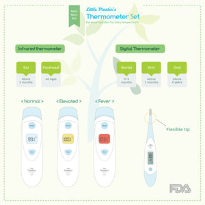 Little Martin's Medical Forehead and Ear Thermometer