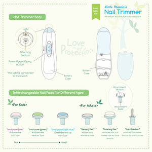 Little Martin's Baby Nail Trimmer Attachments