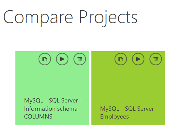 Data comparison between MySQL and SQL Server