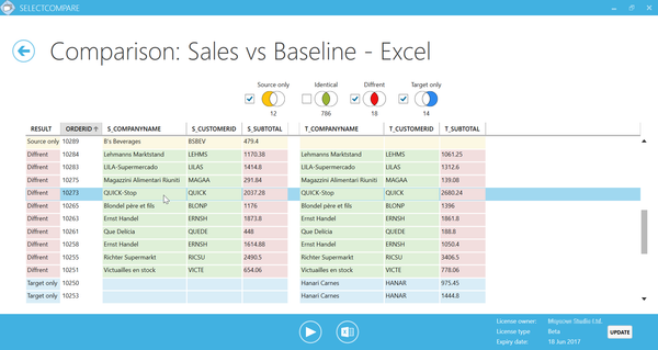 Excel data comparison - a screenshot wit data comparison results in SelectCompare