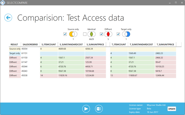 A screenshot of data comparison results for Access database in SelectCompare
