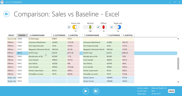 Screenshot showing results of the comparison of data between Excel spreadsheet and a baseline