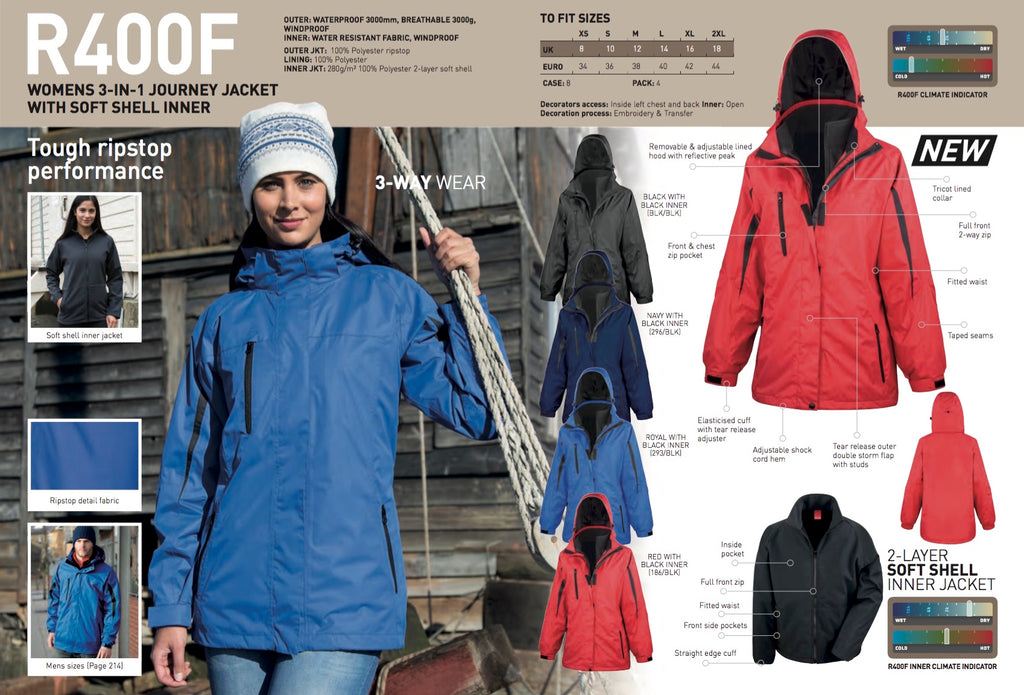 R400F Result Women's 3-in-1 Journey Jacket with Softshell Inner