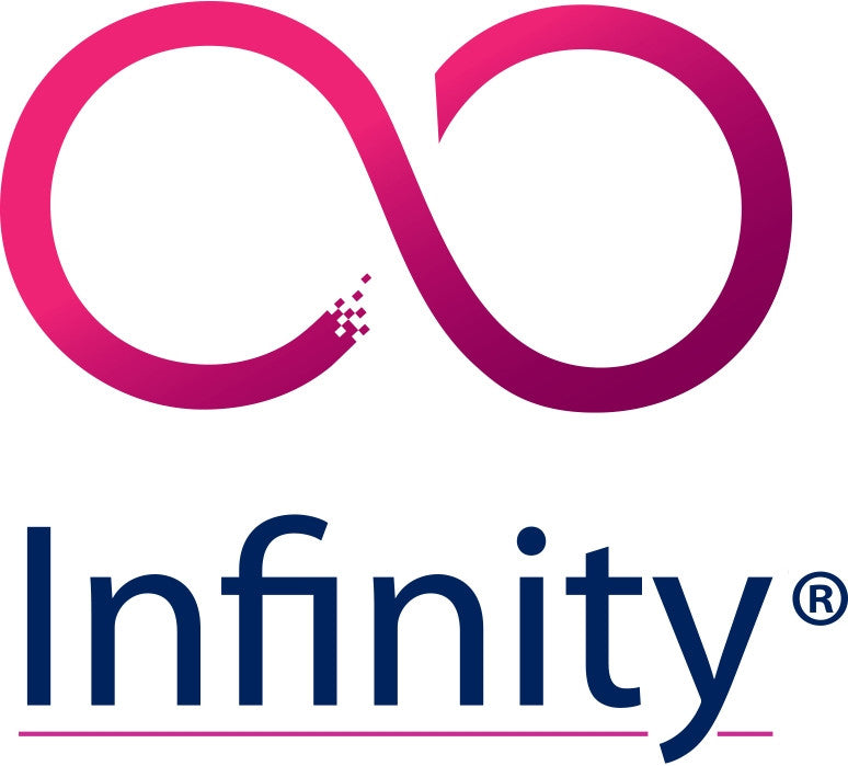 Infinity Original A & B Kit - Go! Dental (Aust) Pty Ltd