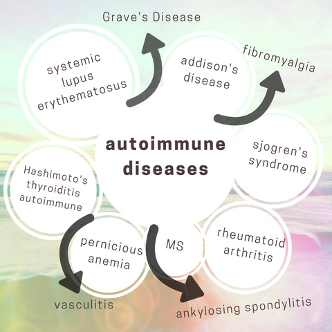 "I Lost My Business, Home, and Everything Between — Today Is a ""Good"" Day, but Autoimmune Is Forever…"