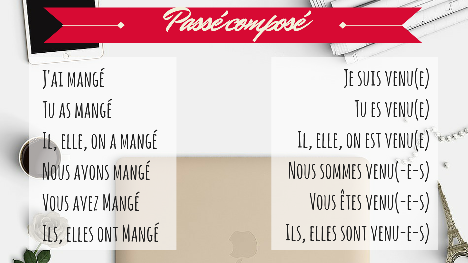 Wallpaper & Infographic - Conjugation bundle - Selfrench - 1