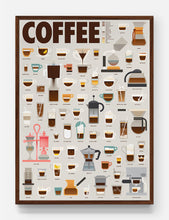 Load image into Gallery viewer, The World of Coffee