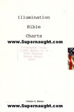 Charles Tex Watson Illumination Bible Charts Numbered Printing - Supernaught True Crime Collectibles - 3
