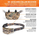 SportDOG SDR-AW A-Series Add-A-Dog Receiver Sd-1825Camo + Free Strap