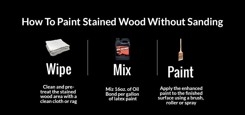 How to Paint Stained Wood Without Sanding or Priming
