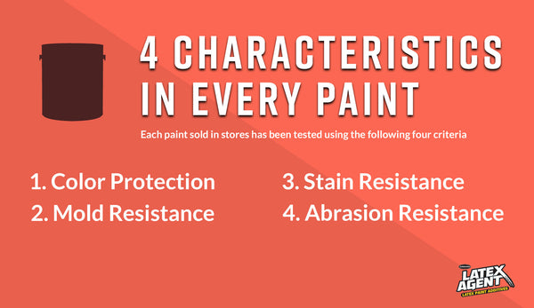 Four characteristics of every paint
