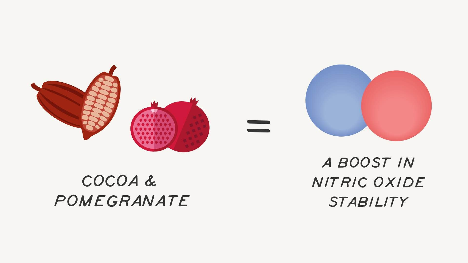 increase nitric oxide stability