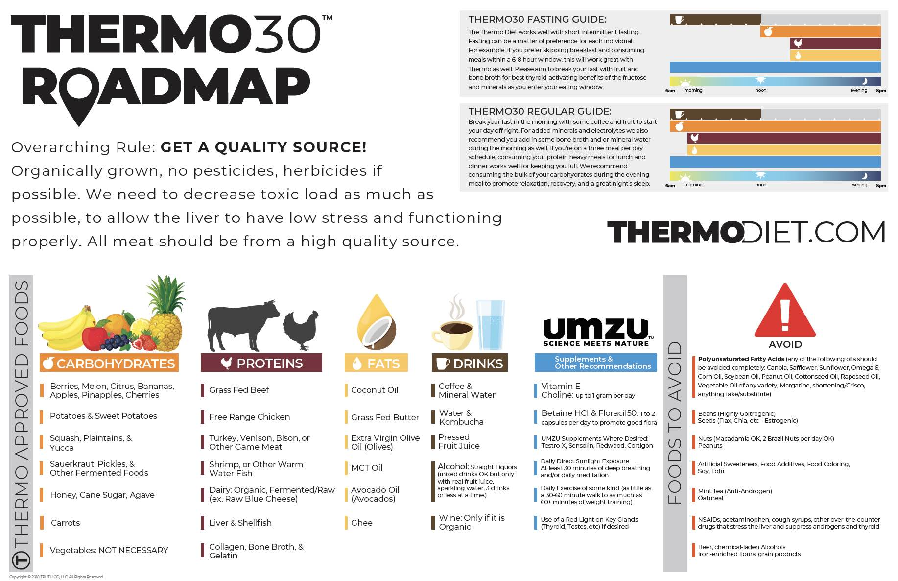 thermo diet foods