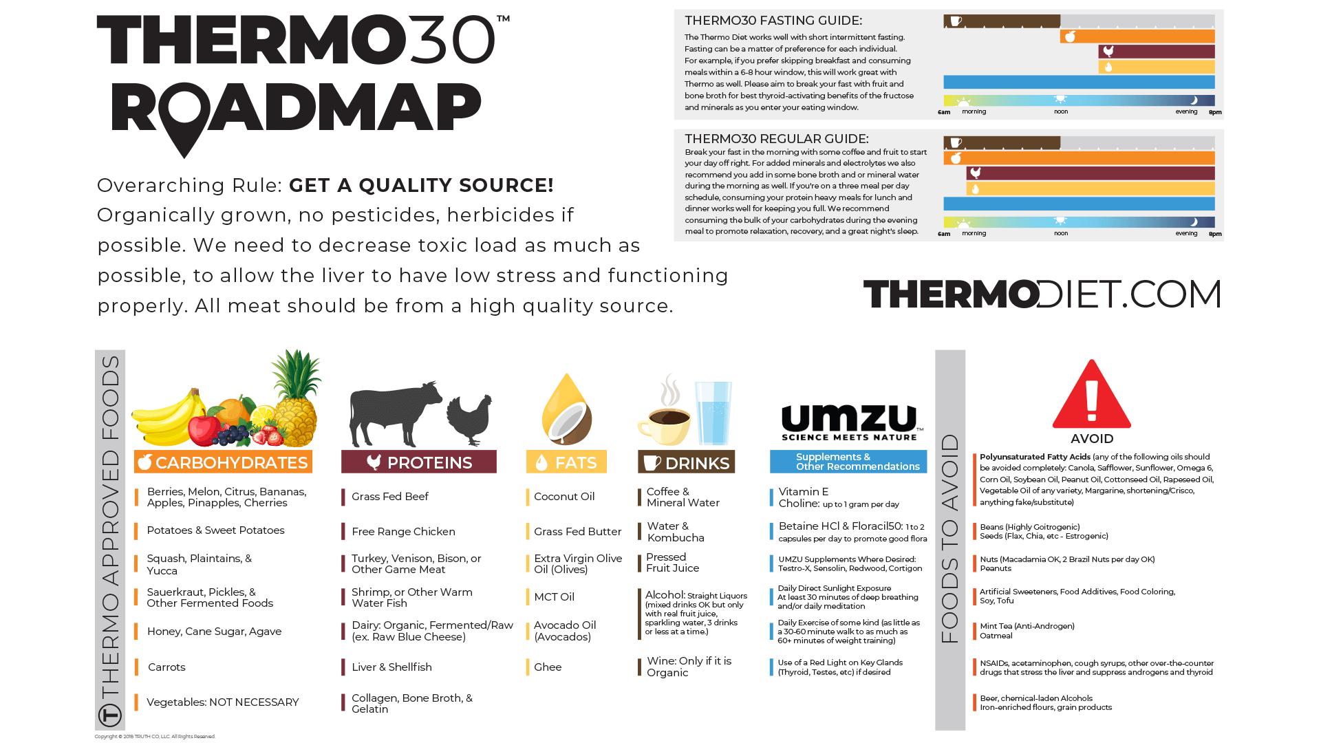 Thermo 30 day roadmap
