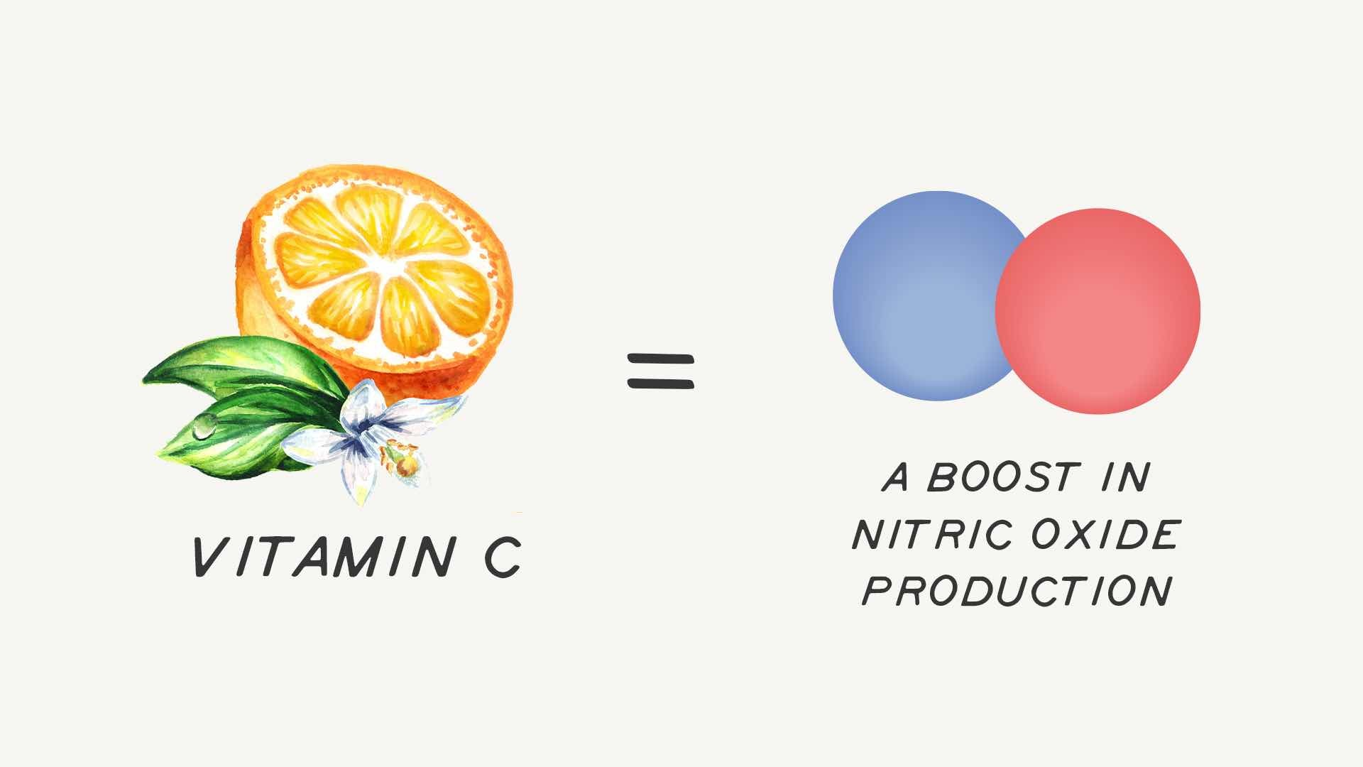Vitamin C and blood flow
