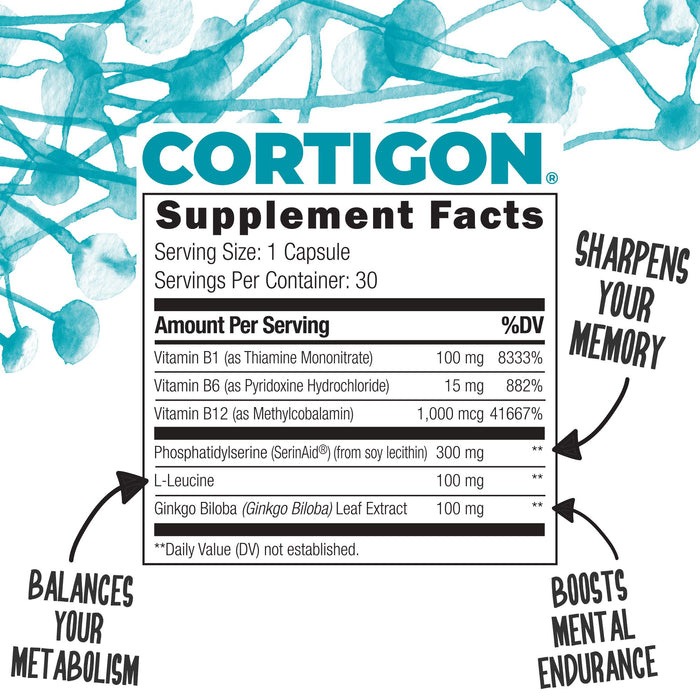 CORTIGON: Stress Relief & Focus Enhancement