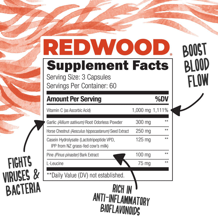 REDWOOD: Nitric Oxide Booster & Circulatory Support