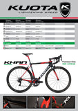 KUOTA KHAN PRO TEAM EDITION