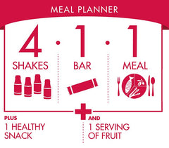 411+ Main Meal Planner