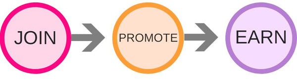 Join Promote Earn