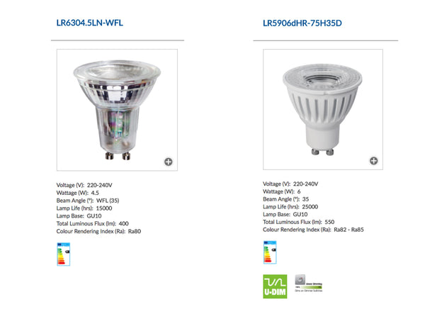 FOCUS DE LIGHTINGS SINGAPORE MEGAMAN PAR16 BULBS A