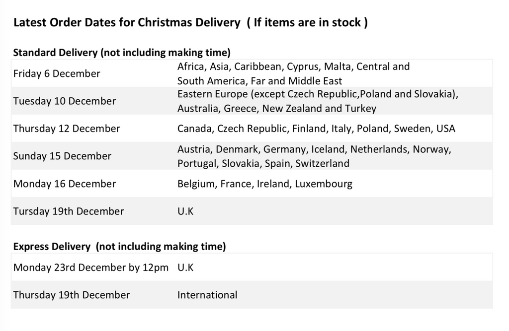 Last Order Dates for Christmas Delivery 2019