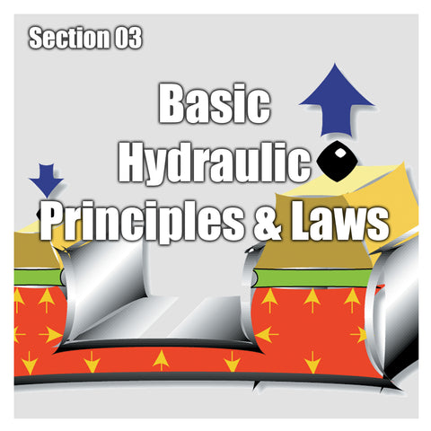 PH Section 03 - Basic Hydraulic Principles & Laws
