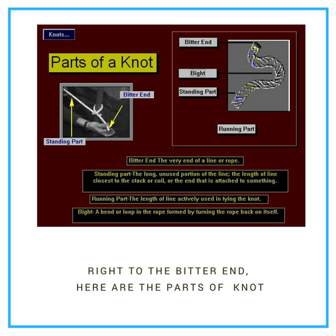Parts of a Knot