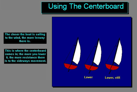 All About A Sailboat Centerboard for iPad, iPhone, IOS