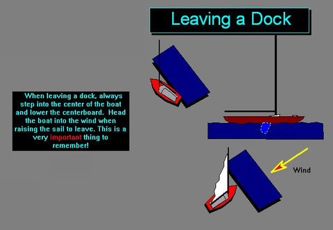 Leaving Docks and Moorings for Mac and PC
