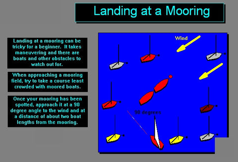 Landing at Docks, Moorings; Anchoring for Mac and PC