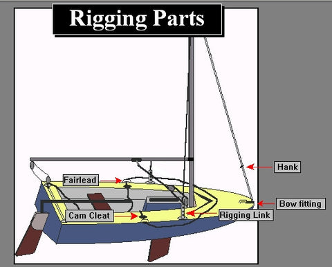 How to Rig a Sailboat Digital Sailing Lesson for iPad, iPhone, IOS