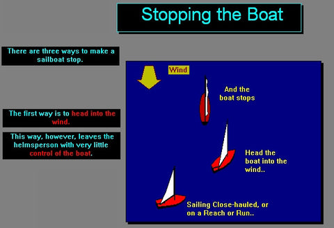 How to Stop a Sailboat For iPad, iPhone, IOS
