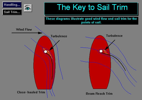 Introduction to Basic Sail Trim Digital Sailing Lesson for Mac and PC