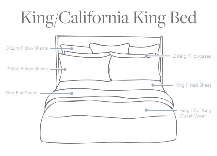 The Anatomy of a King or California King Bed
