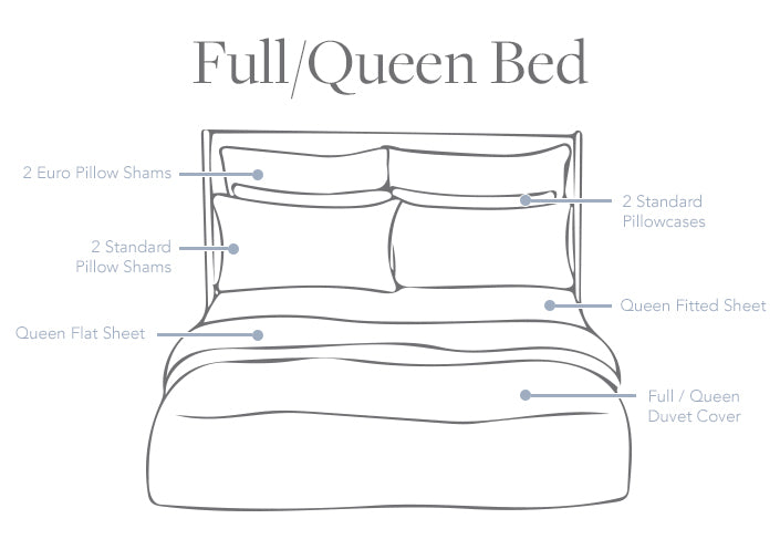 The Anatomy of a Full or Queen Bed