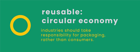 Reusable Packaging: the Ideal Solution