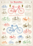 Vintage Style Bicycle Poster