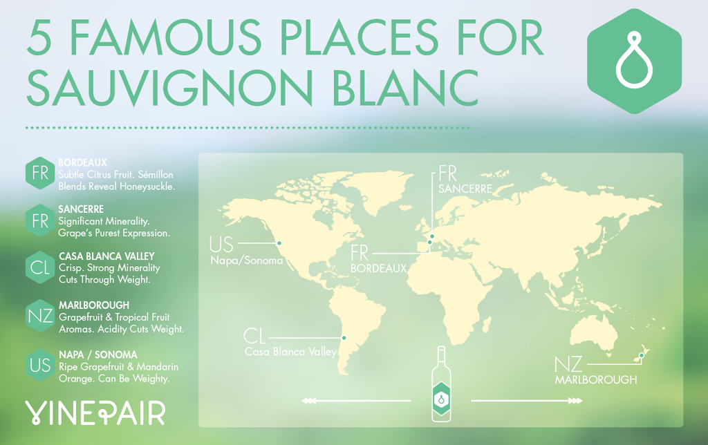 Fill in the blanc: the many styles of Sauvignon Blanc