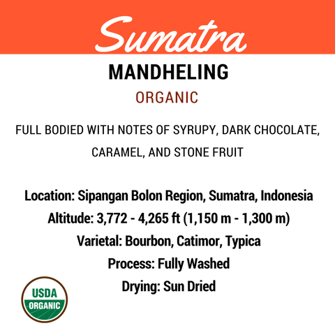 Boardwalk Beans Sumatra Ground 12oz