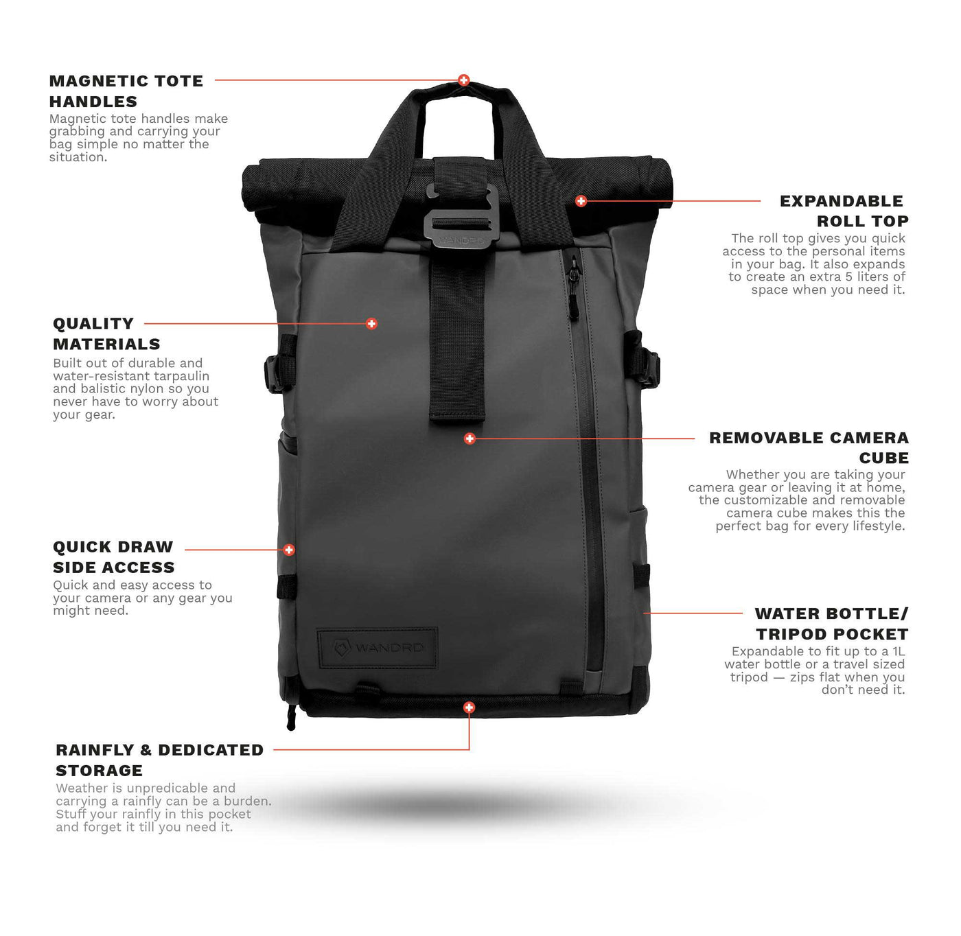 05d2da2ff0 PRVKE: The Award-Winning Travel Camera Backpack & Bag | WANDRD