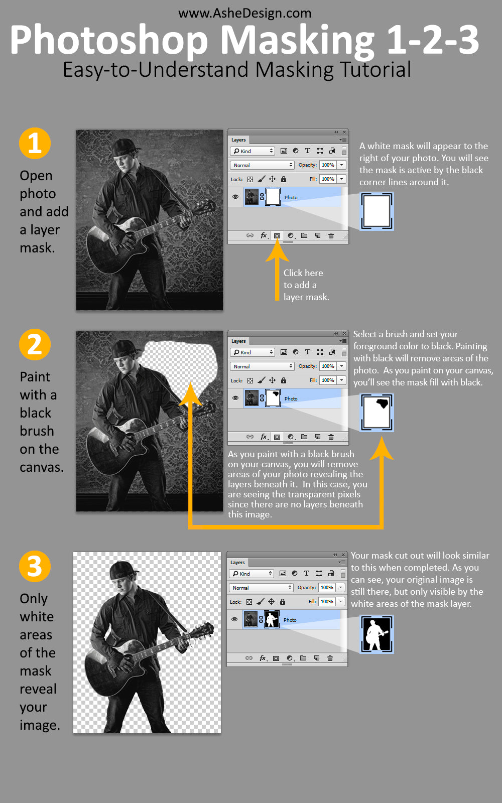 Using digital backdrops from ashedesign in this tutorial we are using one of the digital backdrops from our brick grunge set baditri Images