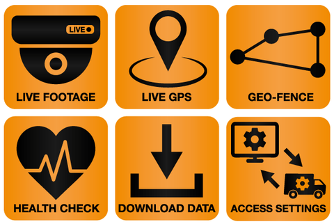 Live Footage  Live GPS  Geo-Fence  Health Check  Download Data  Access Settings