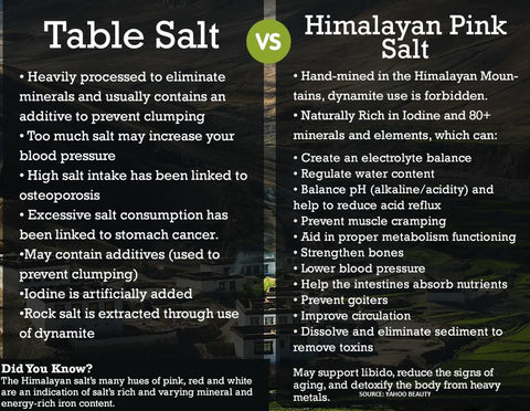 Black Tai Salt Co.'s ( Food Grade) - Authentic, Food Grade, Finely Ground Himalayan Salt Fumigation Free! No Additives, Natural, Vegan - 20 POUNDS